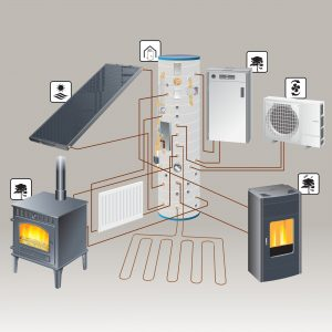 Multi-Fuel Thermal Stores